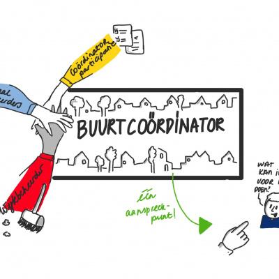 Buurtcoordinator-f810ccf7.jpg